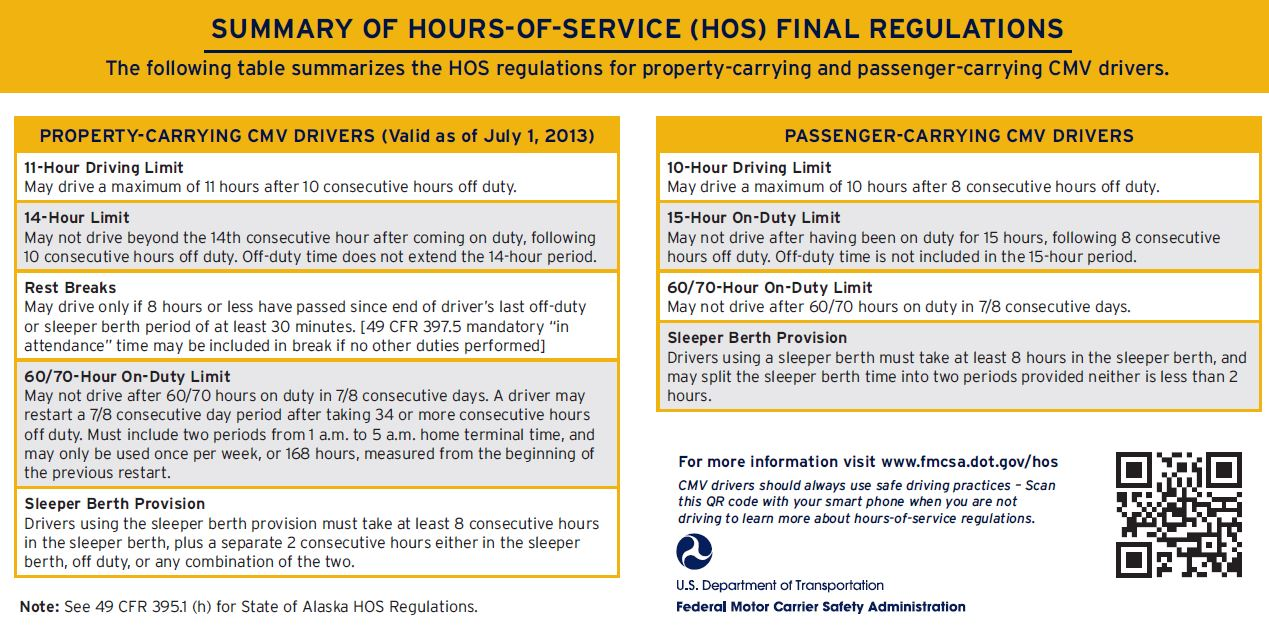 New Hours of Service Rules to Take Effect July 1 - Interstate